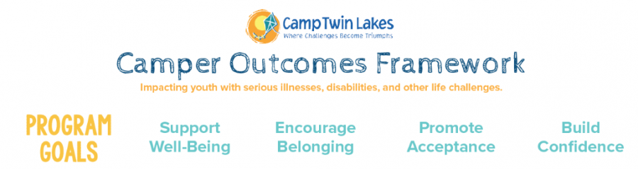 Camper Outcomes Framework 1