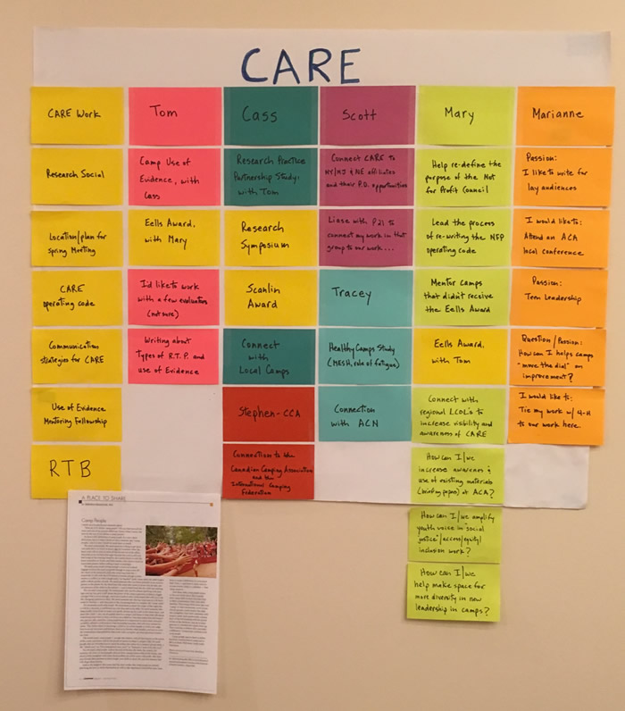 Spokes of CARE-ing. Notes on how CARE will support camp research this year