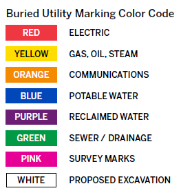 Buried Utility Marking Color Code